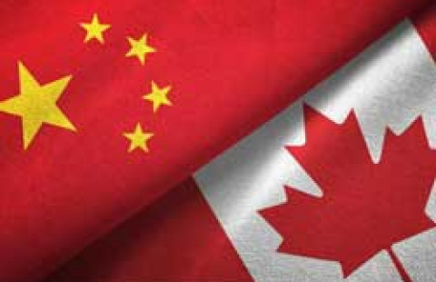 china canada flags