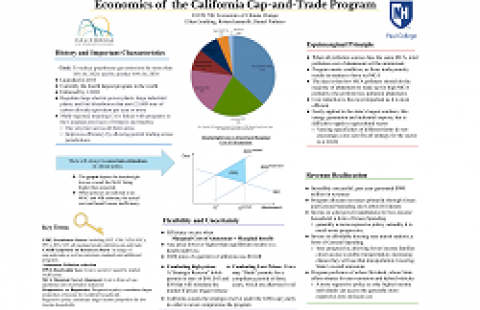 EconClimate.CaliforniaCap-and-trade